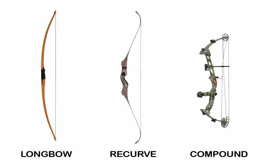 Compound Bow vs Longbow featured